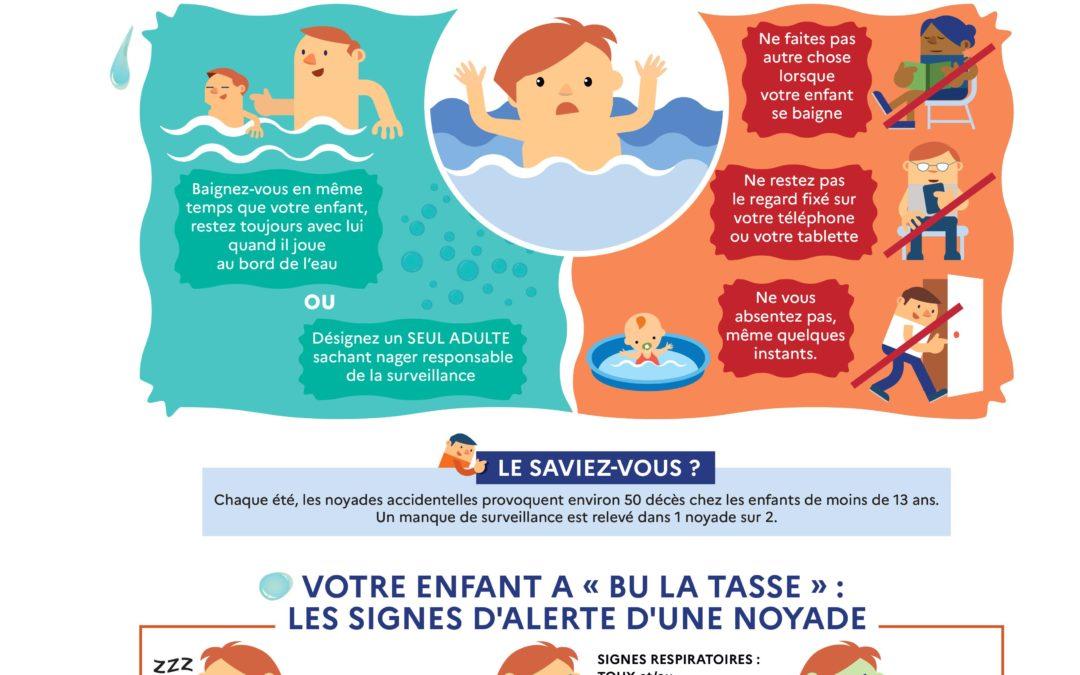Campagne nationale de prévention des risques liés à la baignade